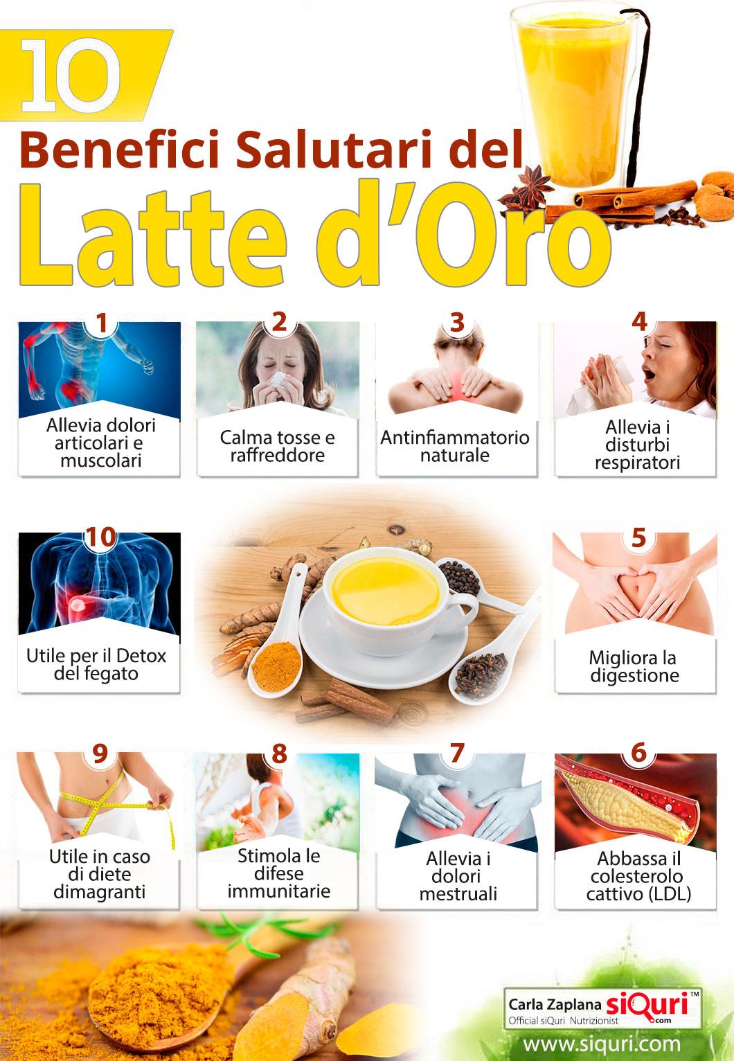 10 proprietà benefiche del latte d'oro alla curcuma